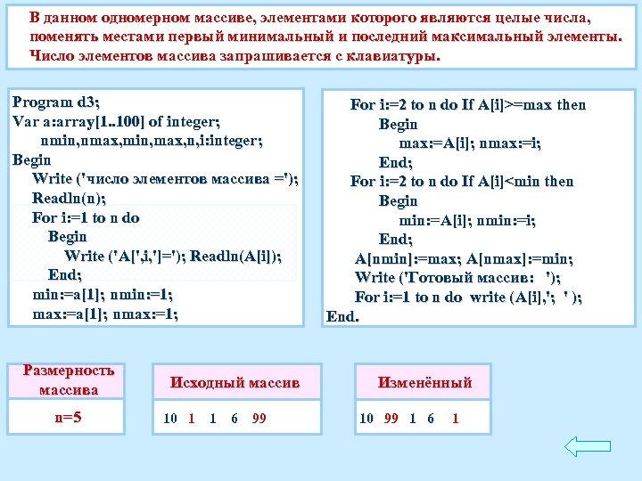В данном одномерном массиве, элементами которого являются целые числа, поменять местами первый минимальный и