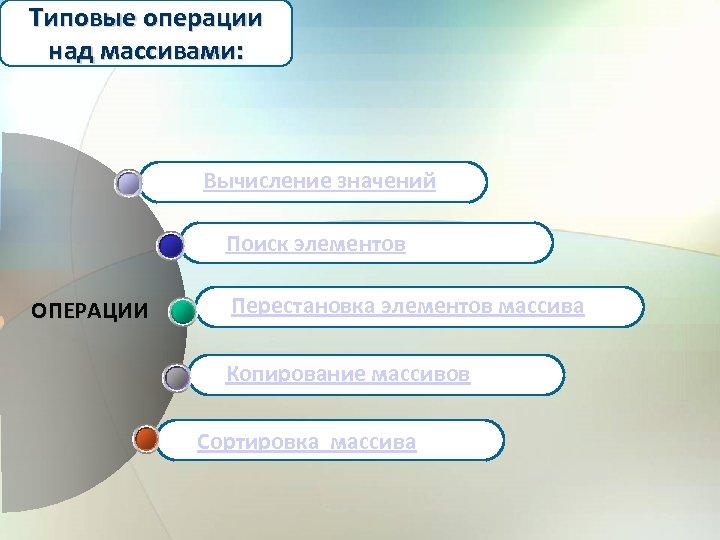 Типовые операции над массивами: Вычисление значений Поиск элементов ОПЕРАЦИИ Перестановка элементов массива Копирование массивов