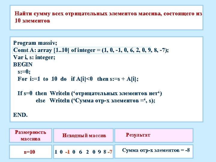 Найти сумму всех отрицательных элементов массива, состоящего из 10 элементов Program massiv; Const A:
