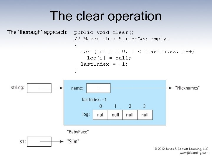 """The clear operation The """"thorough"""" approach: public void clear() // Makes this String. Log"""