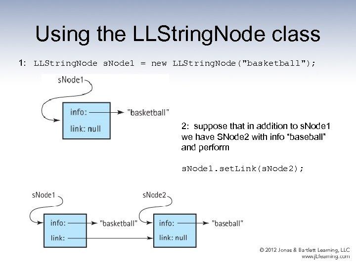 Using the LLString. Node class 1: LLString. Node s. Node 1 = new LLString.