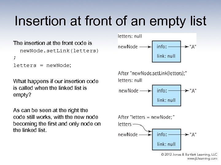 Insertion at front of an empty list The insertion at the front code is