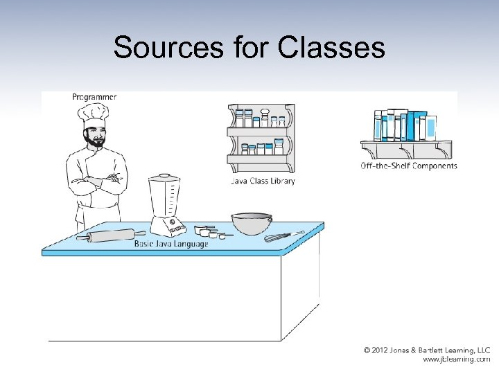 Sources for Classes