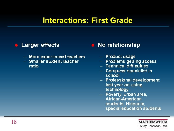 Interactions: First Grade l Larger effects – More experienced teachers – Smaller student-teacher ratio