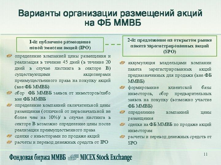 Варианты организации размещений акций на ФБ ММВБ I-й: публичное размещение новой эмиссии акций (IPO)