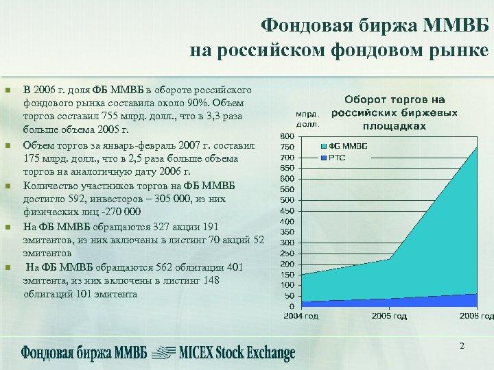 Фондовая биржа ММВБ на российском фондовом рынке n n n В 2006 г. доля