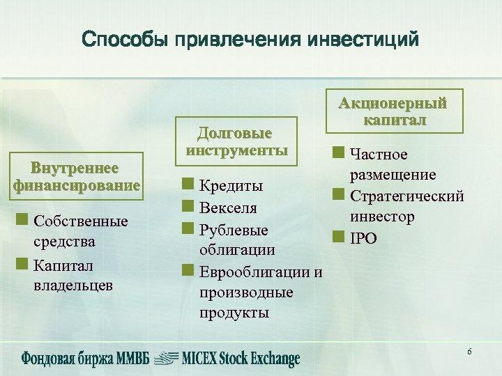 Способы привлечения инвестиций Внутреннее финансирование n Собственные средства n Капитал владельцев Долговые инструменты n