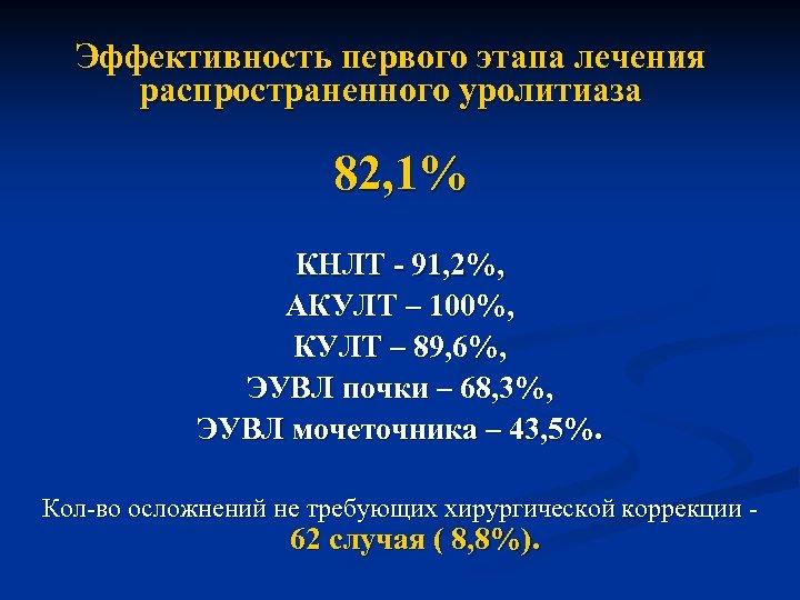Эффективность первого этапа лечения распространенного уролитиаза 82, 1% КНЛТ - 91, 2%, АКУЛТ –