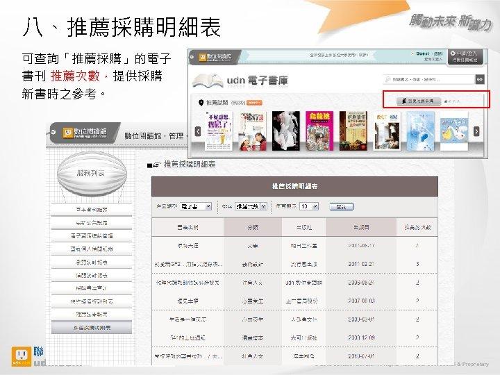 八、推薦採購明細表 可查詢「推薦採購」的電子 書刊 推薦次數,提供採購 新書時之參考。