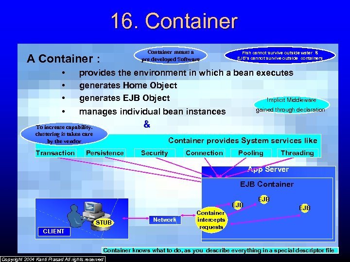 16. Container means a pre developed Software A Container : Fish cannot survive outside