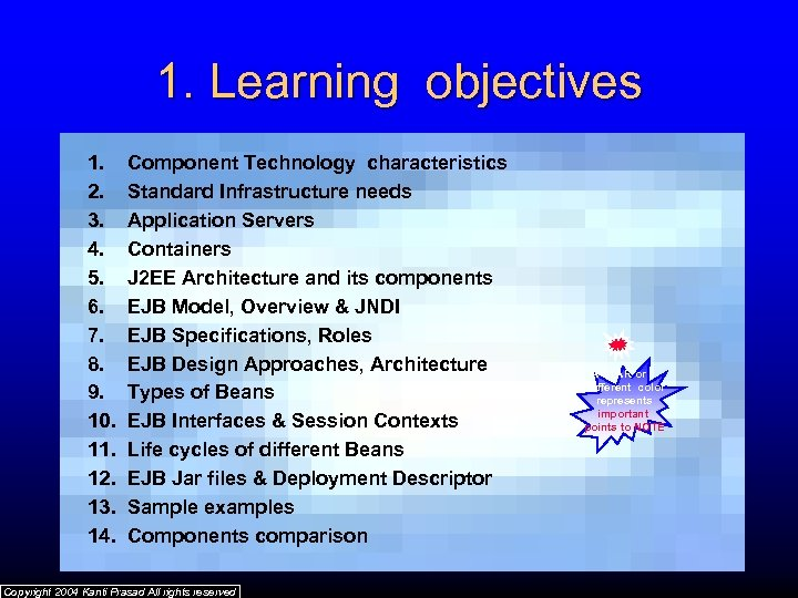 1. Learning objectives 1. 2. 3. 4. 5. 6. 7. 8. 9. 10. 11.