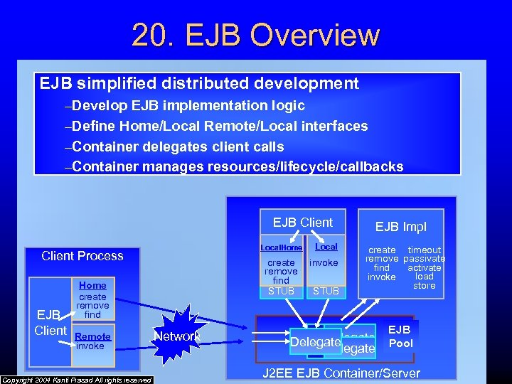 20. EJB Overview EJB simplified distributed development –Develop EJB implementation logic –Define Home/Local Remote/Local