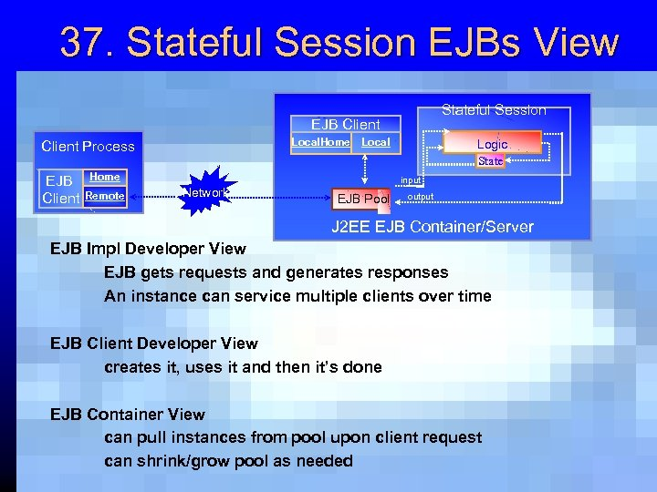37. Stateful Session EJBs View Stateful Session EJB Client Local. Home Local Client Process
