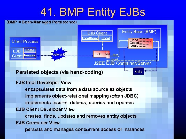 41. BMP Entity EJBs (BMP = Bean-Managed Persistence) Entity Bean (BMP) EJB Client Local.