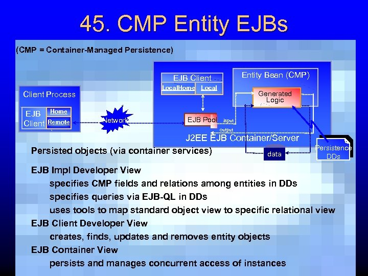45. CMP Entity EJBs (CMP = Container-Managed Persistence) Entity Bean (CMP) EJB Client Local.