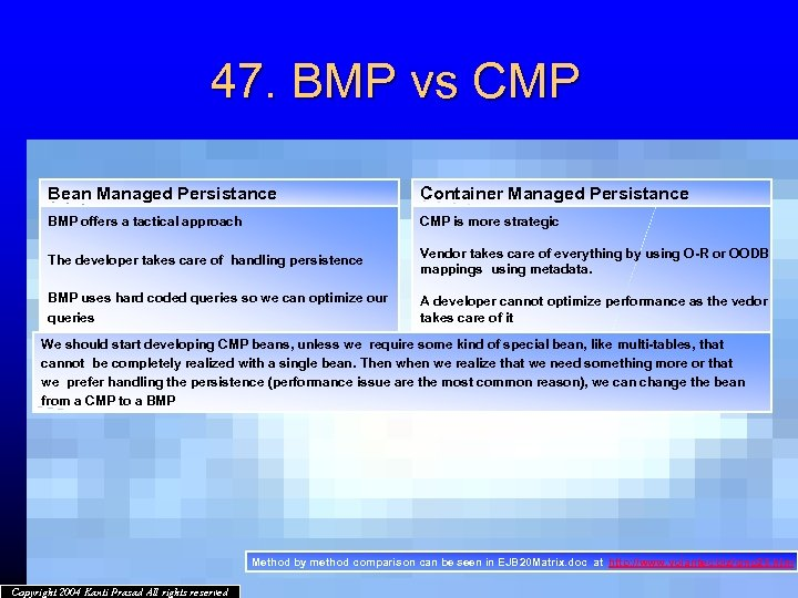 47. BMP vs CMP Bean Managed Persistance Container Managed Persistance BMP offers a tactical