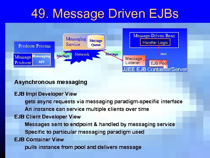49. Message Driven EJBs Producer Process Message Messaging API Producer Messaging Service Message Network