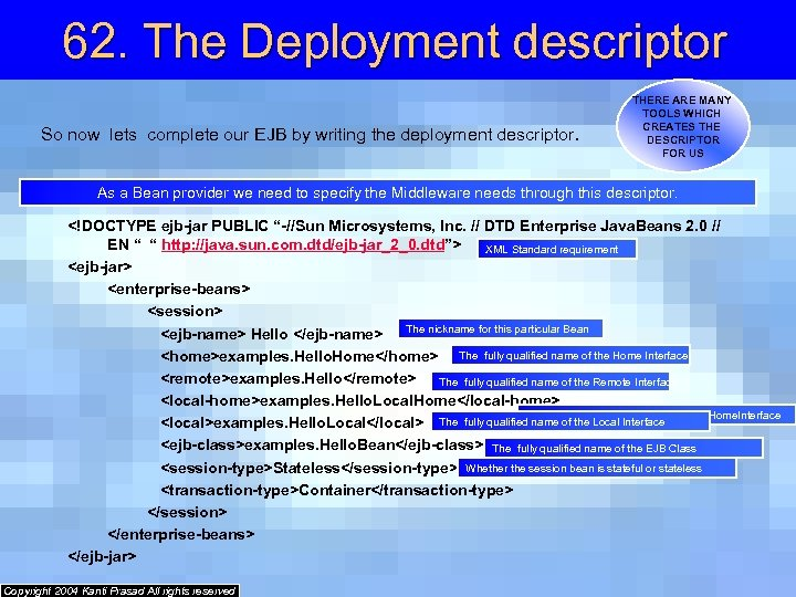62. The Deployment descriptor So now lets complete our EJB by writing the deployment