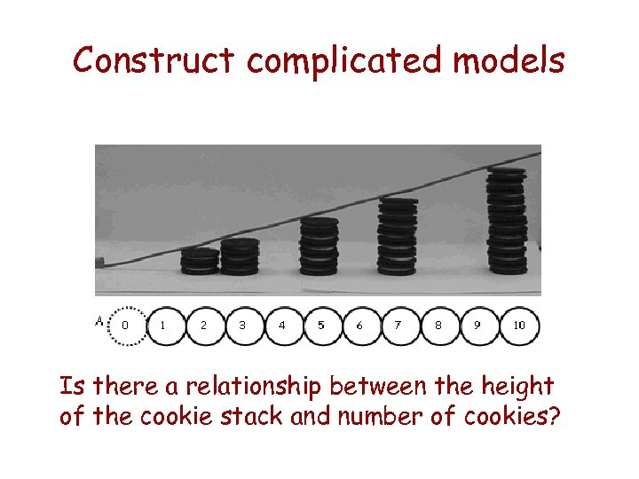 Construct complicated models Is there a relationship between the height of the cookie stack