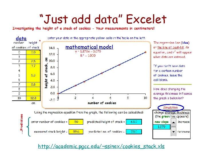 """Just add data"" Excelet data mathematical model http: //academic. pgcc. edu/~ssinex/cookies_stack. xls"