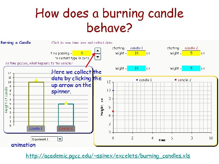 How does a burning candle behave? Here we collect the data by clicking the