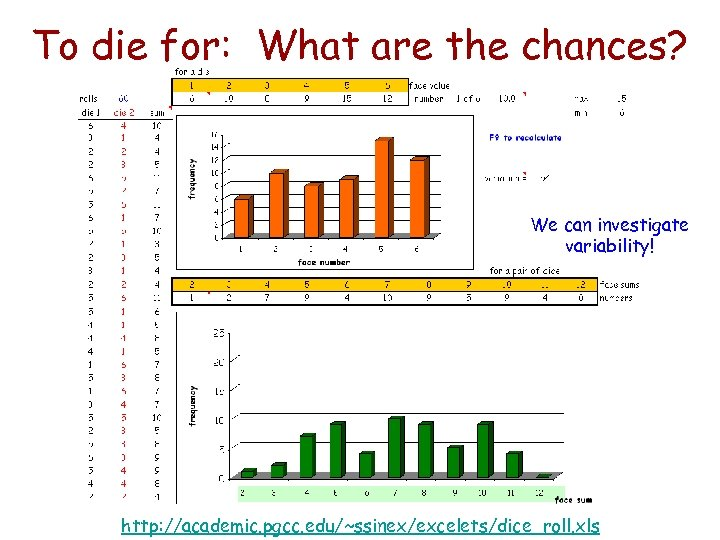 To die for: What are the chances? We can investigate variability! http: //academic. pgcc.