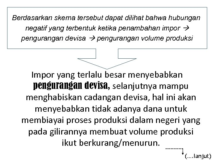 Berdasarkan skema tersebut dapat dilihat bahwa hubungan negatif yang terbentuk ketika penambahan impor pengurangan