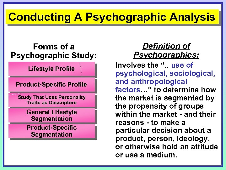 Conducting A Psychographic Analysis Forms of a Psychographic Study: Lifestyle Profile Product-Specific Profile Study