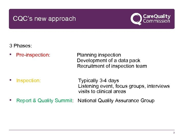 CQC's new approach 3 Phases: • Pre-inspection: Planning inspection Development of a data pack