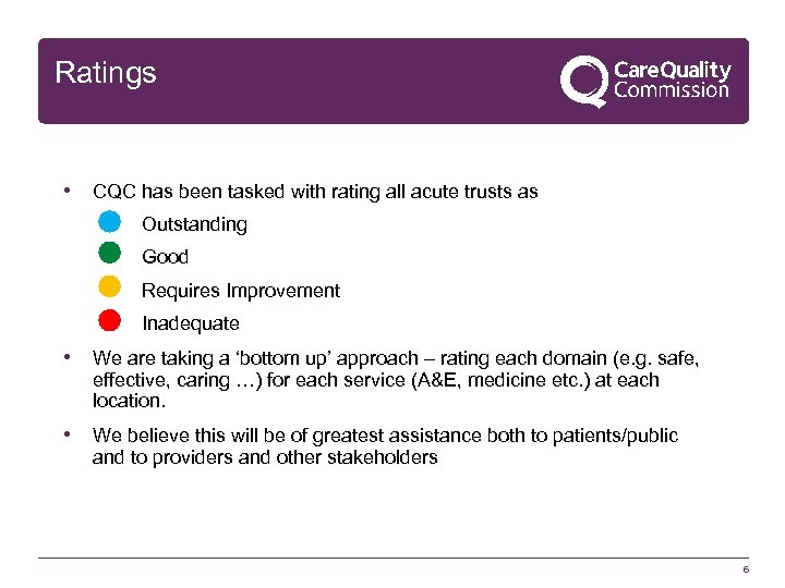 Ratings • CQC has been tasked with rating all acute trusts as Outstanding Good