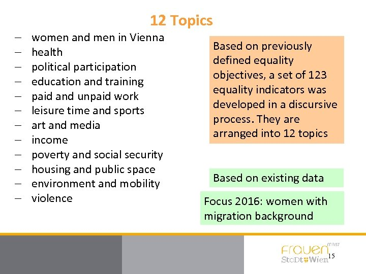 - 12 Topics women and men in Vienna health political participation education and training