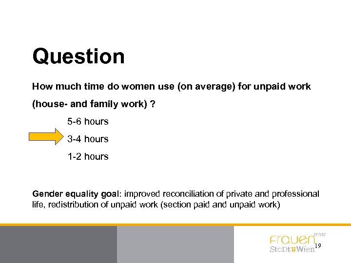 Question How much time do women use (on average) for unpaid work (house- and