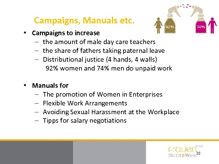 Campaigns, Manuals etc. • Campaigns to increase - the amount of male day care