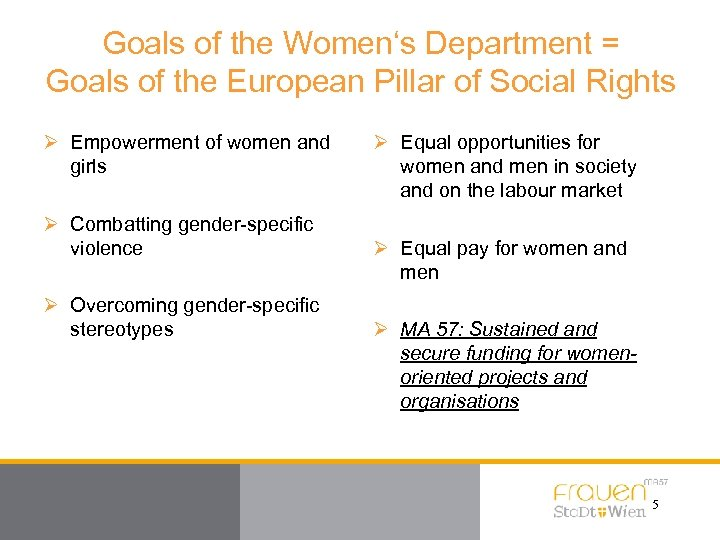 Goals of the Women's Department = Goals of the European Pillar of Social Rights