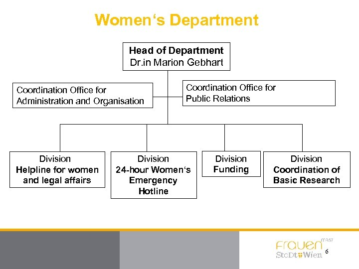 Women's Department Head of Department Dr. in Marion Gebhart Coordination Office for Administration and