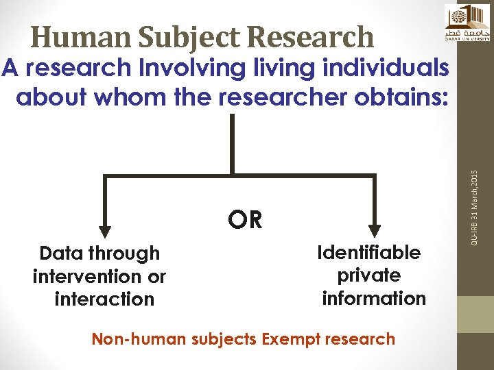 Human Subject Research OR Data through intervention or interaction Identifiable private information Non-human subjects