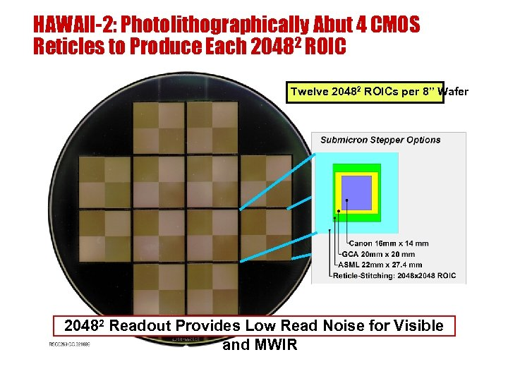 HAWAII-2: Photolithographically Abut 4 CMOS Reticles to Produce Each 20482 ROIC Twelve 20482 ROICs