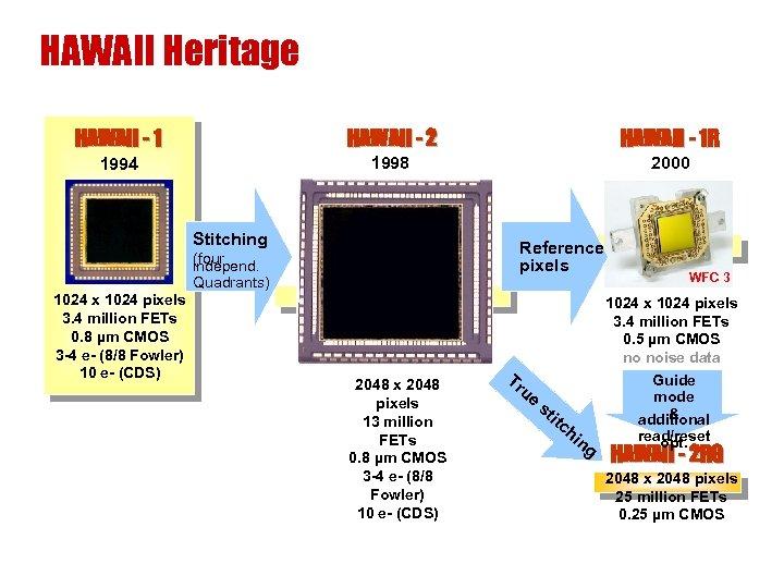 HAWAII Heritage HAWAII - 1 HAWAII - 2 HAWAII - 1 R 1994 1998