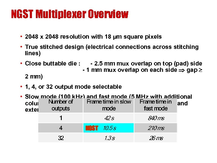 NGST Multiplexer Overview • 2048 x 2048 resolution with 18 µm square pixels •