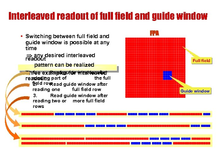 Interleaved readout of full field and guide window • Switching between full field and
