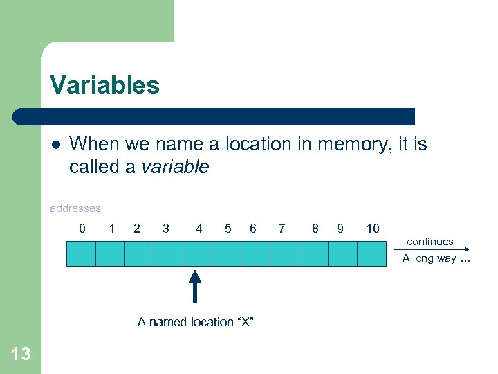 Variables l When we name a location in memory, it is called a variable