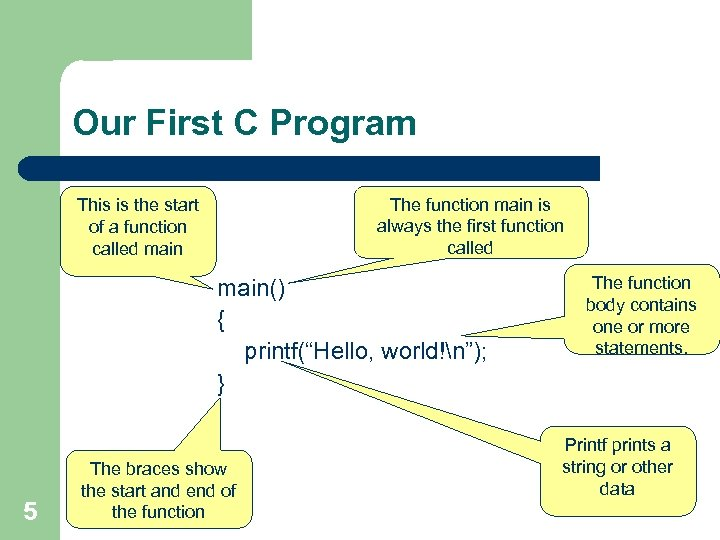 Our First C Program The function main is always the first function called This