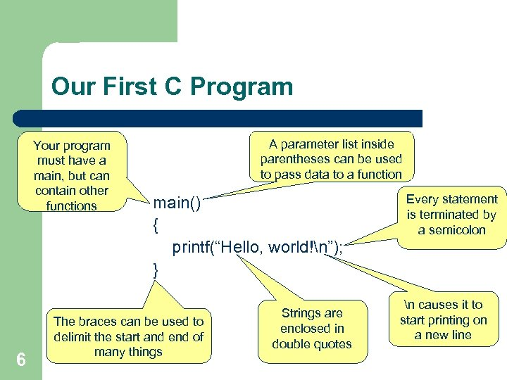 Our First C Program Your program must have a main, but can contain other