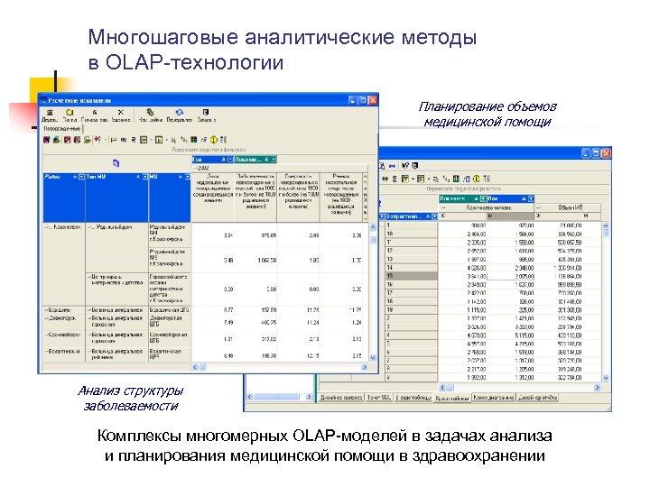 Многошаговые аналитические методы в OLAP-технологии Планирование объемов медицинской помощи Анализ структуры заболеваемости Комплексы многомерных
