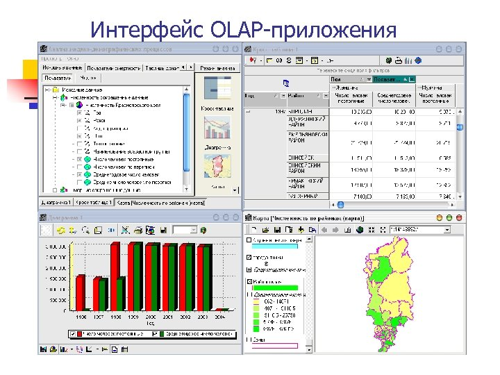 Интерфейс OLAP-приложения