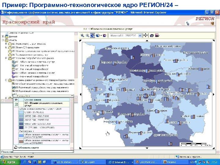 Пример: Программно-технологическое ядро РЕГИОН/24 –