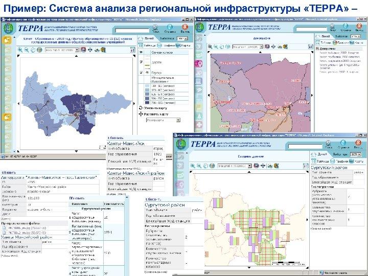 Пример: Система анализа региональной инфраструктуры «ТЕРРА» –