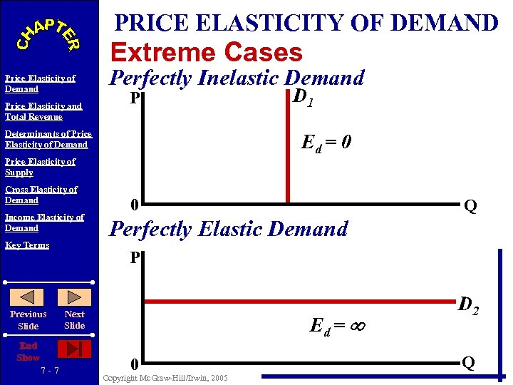 Price Elasticity of Demand Price Elasticity and Total