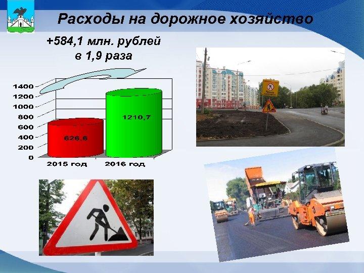 Расходы на дорожное хозяйство +584, 1 млн. рублей в 1, 9 раза