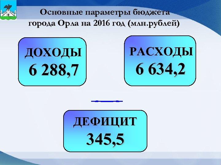Основные параметры бюджета города Орла на 2016 год (млн. рублей) ДОХОДЫ РАСХОДЫ 6 288,